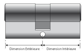dimensions cylindre